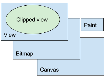 11 1A: Creating a simple Canvas object · GitBook