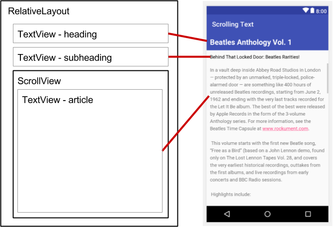 1 3: Text and scrolling views · GitBook