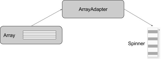 4 2: Input controls · GitBook
